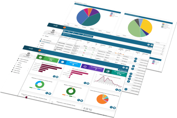 Ekrany z panelu analitycznego Lead360, graficzny dashboard z wykresami